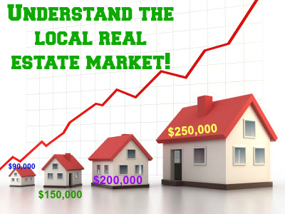 ways to evaluate local real estate market